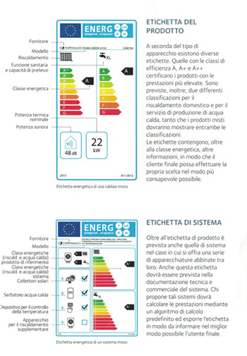 etichetta energetica prodotto